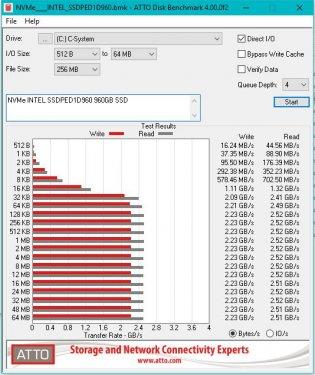 NVMe____INTEL_SSDPED1D960.jpg.7d486a3d77e0664f2b7cc3ed7474ee46.jpg
