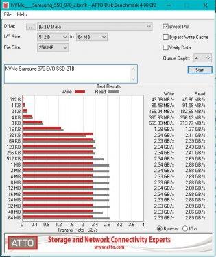 NVMe____Samsung_SSD_970_2.jpg.9c8d4b6cbf0de027611230fefd96adfc.jpg