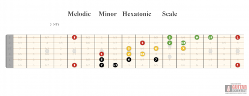1114677712_MelodicMinorHexatonicScale.png.34f2730a394968ace16cae7cf09d6180.png