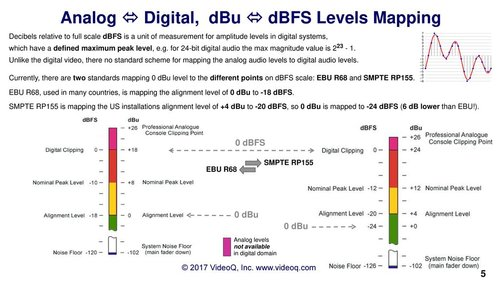 dBu Mapping.jpg