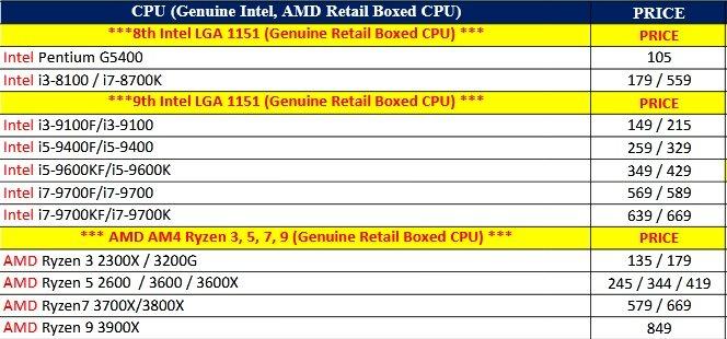 CPU Prices.jpg