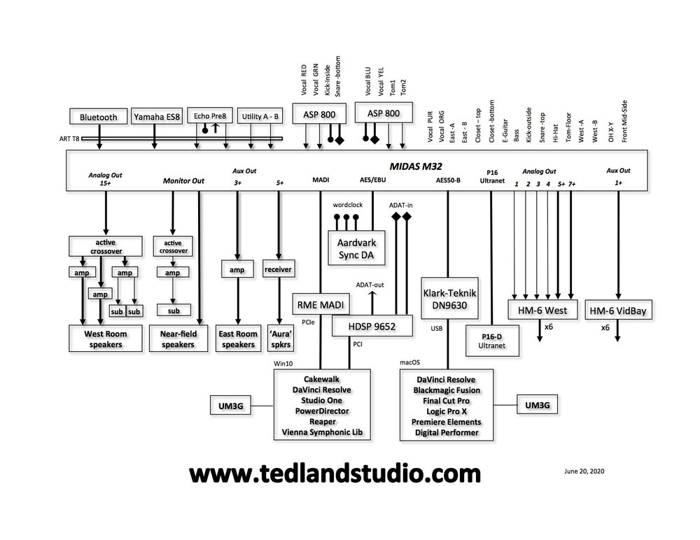 TedLand-Topology-20200620B.jpg